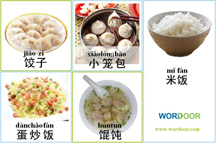 food chinese flashcard - Google Search