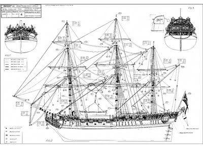 planos de nave de linea