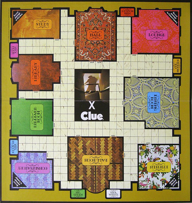 Clue Board Game. This is how the game board looked when I was a kid. I loved this game!