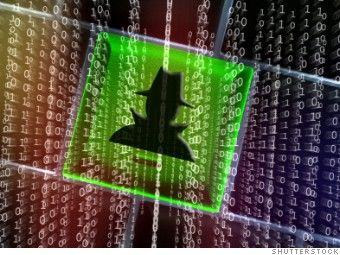 SPY ETF investing
