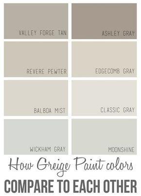 Best 20 Best neutral paint colors ideas on Pinterest Best wall