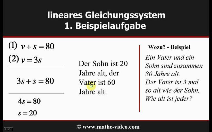 lineare Gleichungssysteme; Einsetzungsverfahren - © www.mathe-video.com