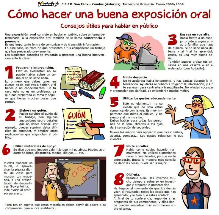 Exposiciones orales