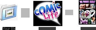 Make your own comic en francais