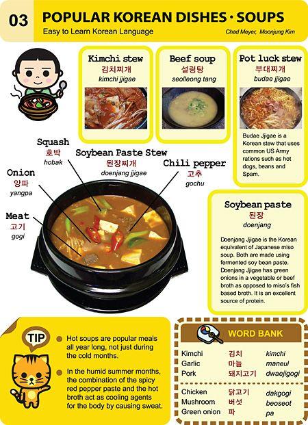 Popular Korean dishes-soups #Learn Korean