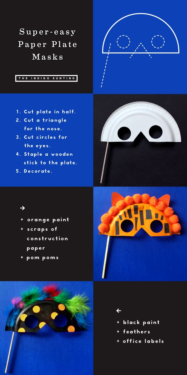 The Indigo Bunting: Super-easy Paper Plate Masks - Great costumes for Halloween!