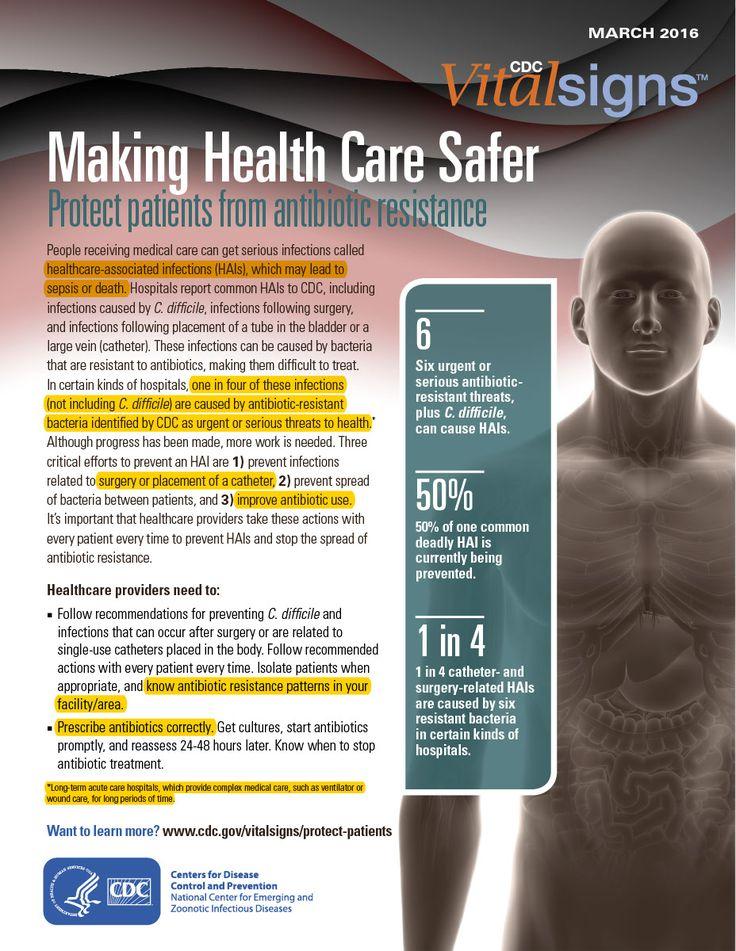 HAI Fact Sheet CDC.pdf Shared Files