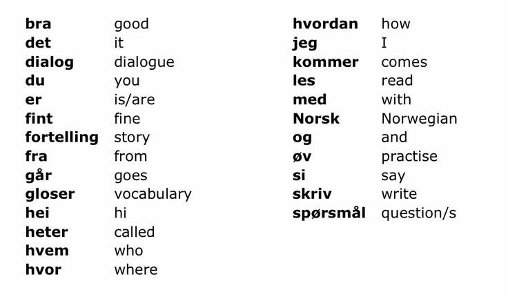 norwegian language Comments on norwegian what made you want to look up norwegianplease tell us where you read or heard it (including the quote, if possible.