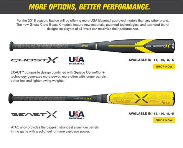More options, better performance  The Easton Ghost X and Beast X are