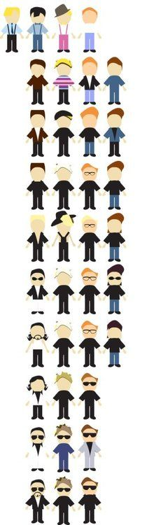 Depeche Mode styles over the years …