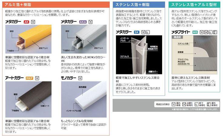 Net建材屋の商品紹介Blog: 積水樹脂(セキスイ)「メタカラー見切り材」。かん合タイプ・Lタイプ・フラットタイプ・Zタイプ・スリットモールタイプ・ガラスミラータイプ