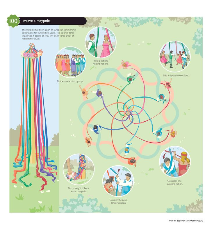 How to dance the maypole- something I did as a child brought up in the bush , and then later with my first coven - good times :)
