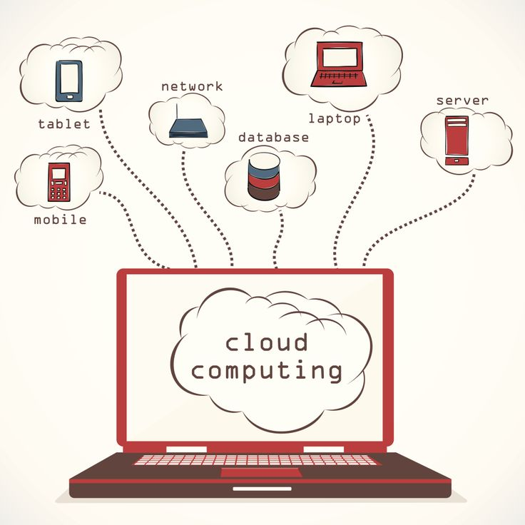 The Benefits of Cloud Services http://www.improveyourit.com/blog/benefits-cloud-services/  #CloudServices Improve Your It #ITSystems #Virtualization
