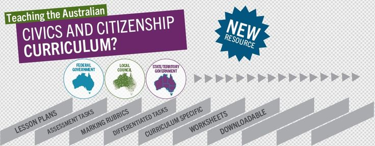 Parliamentary Education Office - lots of resources and units of work covering the constitution and civics and citizenship