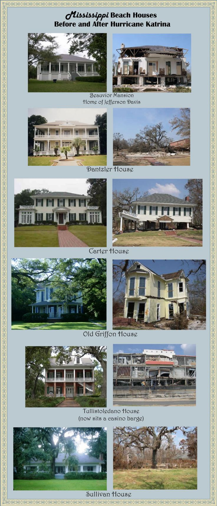 Mississippi houses -  before and after Katrina..it was unreal.Note: The Tuli House is not the house anymore,its a casino washed ashore sitting where the home once was...