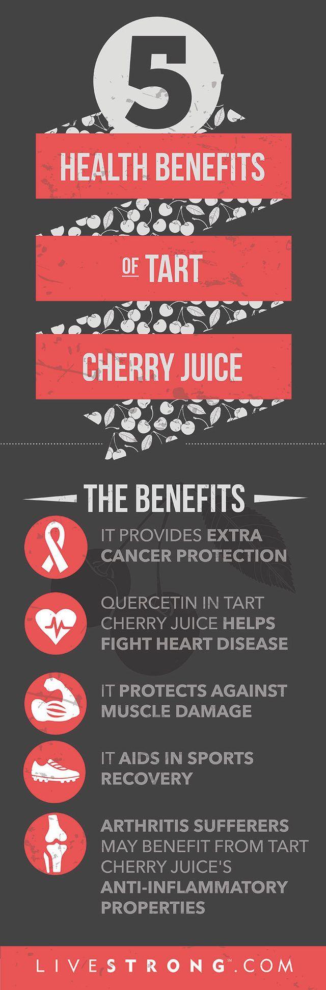 5 Promising Health Benefits of Tart Cherry Juice