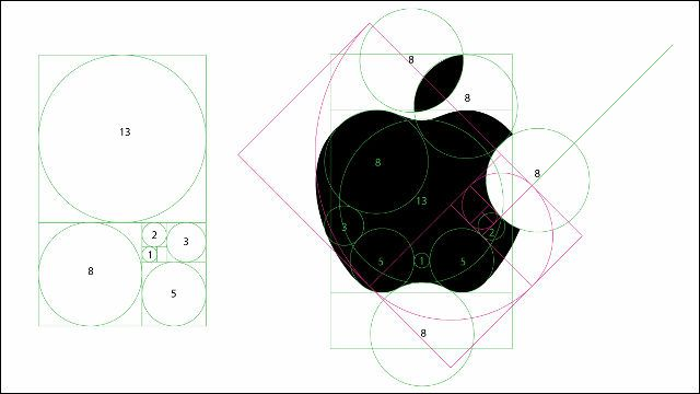 Apple's Golden Ratio