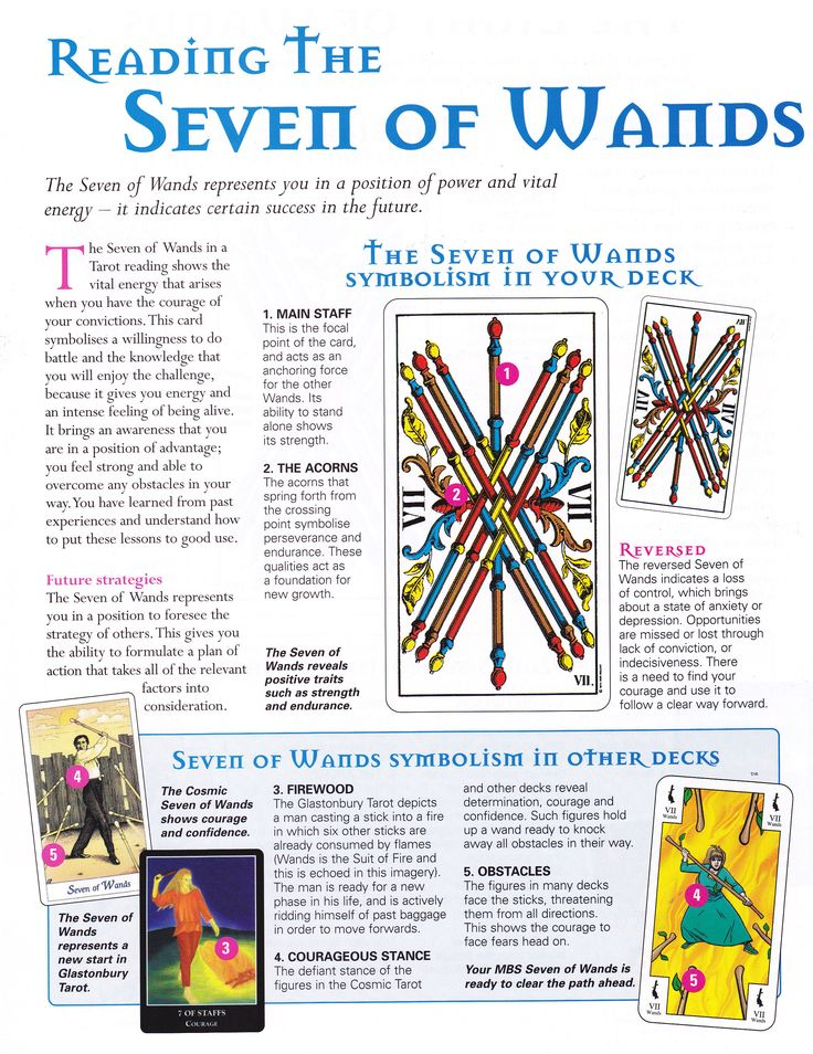 Learn tarot six of swords
