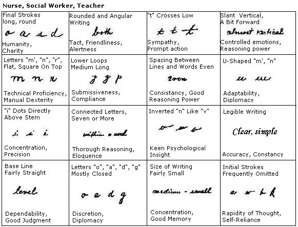 nurse social worker teacher pseudoscience graphology. Black Bedroom Furniture Sets. Home Design Ideas