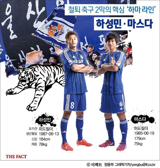 [이현용의 스포일러] 윤정환표 철퇴 축구 핵심 '하-마 라인' 인포그래픽