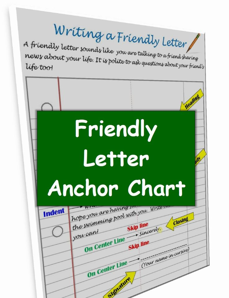 57 best Friendly letter images on Pinterest Writing a friendly - best of letter format in american english