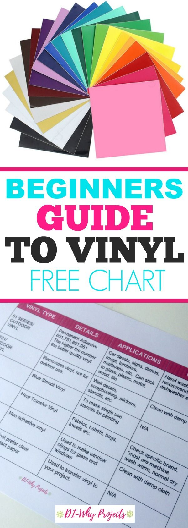 The beginners guide to vinyl for cricut or silhouette cutting machines.  Free printable guide to keep help you keep all of your vinyl projects straight.   #cricutprojects #silhouette #vinyl