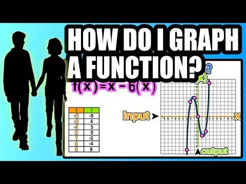 ☆ How Do I Graph a Linear Function? | Common Core Algebra - YouTube