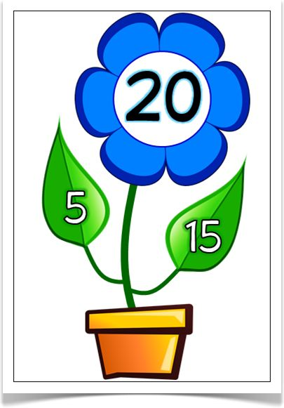 Number Bonds to 20 (Plants) - Treetop Displays - With a prompting title poster, here is a set of 22 A4 posters showing the number bonds to 20. Each poster shows a number bond with a flower and leaves. Will brighten up the classroom! Visit our website for more information and for other printable classroom resources by clicking on the provided links. Designed by teachers for Early Years (EYFS), Key Stage 1 (KS1) and Key Stage 2 (KS2).
