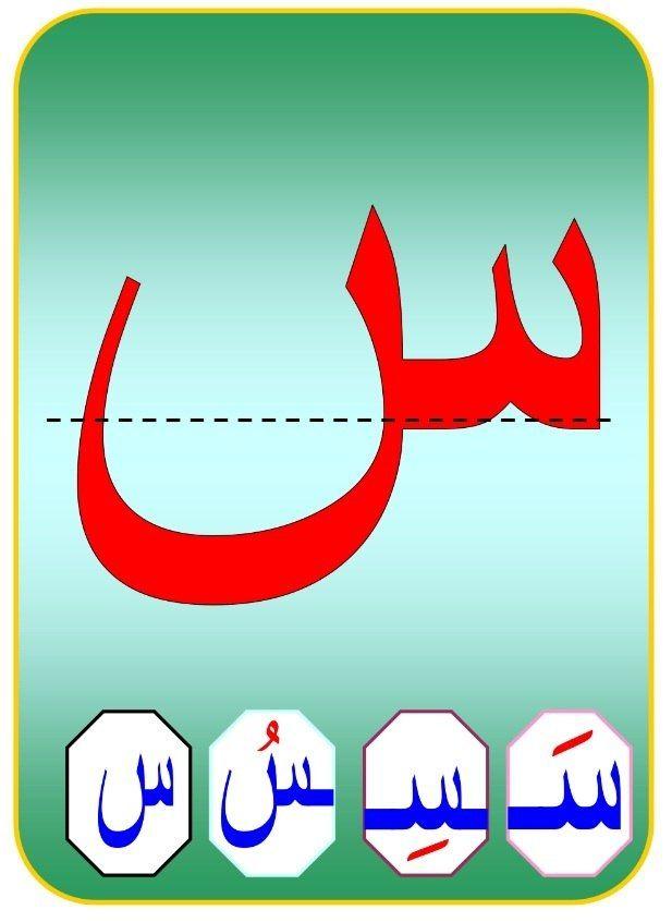 Арабский алфавит   Pendidikan, Tulisan, Huruf