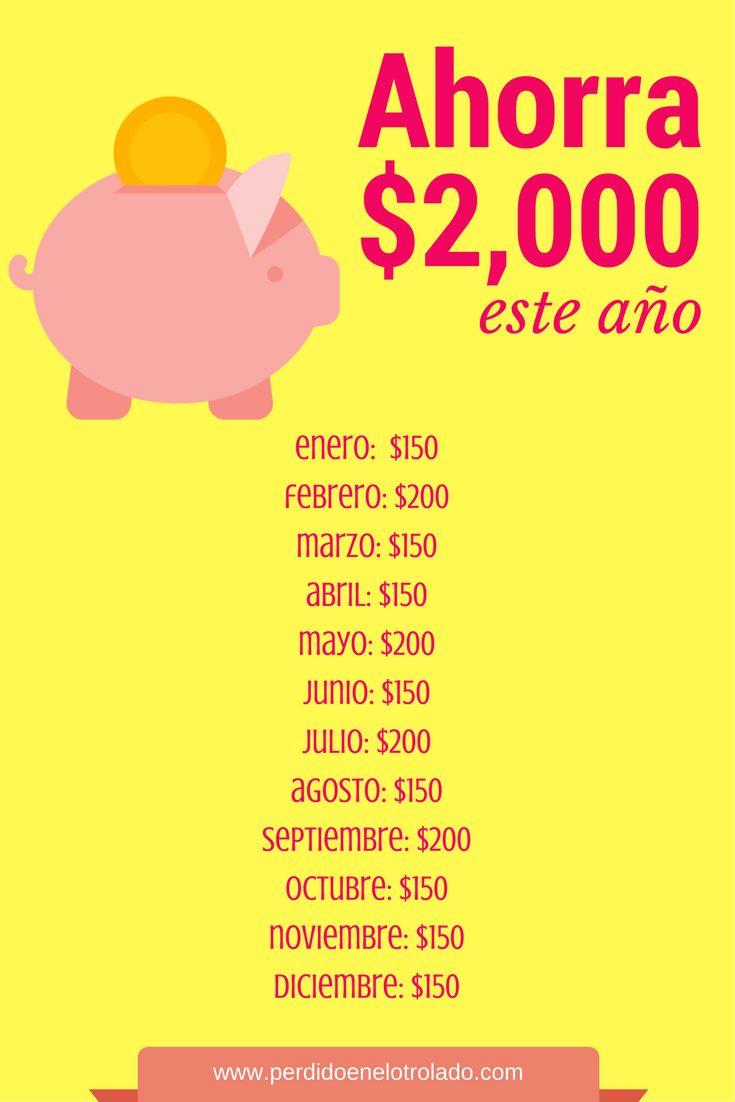 ahorrar dinero sin cupones | ahorrar dinero en las tiendas
