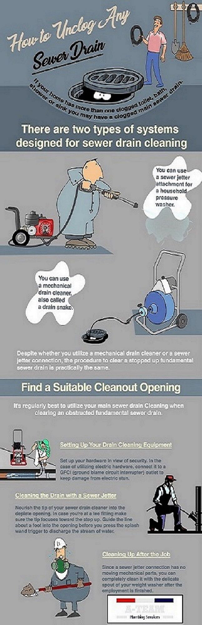 How to Unclog Any Sewer Drain   Infographic If your home has more than one  clogged. 7 best A Team Plumbing Services images on Pinterest