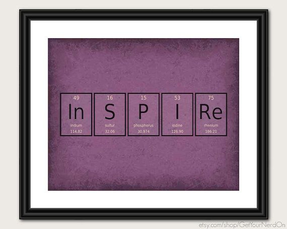 periodic element word poster inspire wall art print available as 8x10 11x14 or 16x20