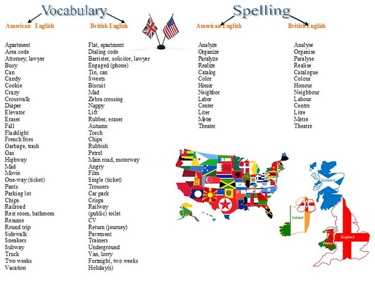 learn american english with pictures - بحث Google