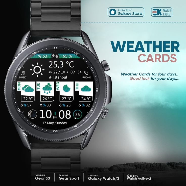 Weather Cards For Four Days Good Luck For Your Days Weather Cards Good Luck To You Samsung Watches