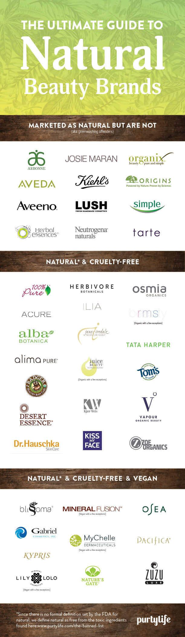 The Ultimate Guide to the Natural, Organic and Vegan Beauty Brands | Discover Non-Toxic, Chemical-Free Makeup & Skincare | https://www.purtylife.com/the-banned-list