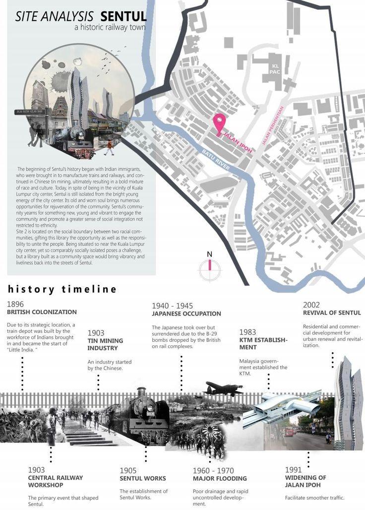 Página analítica – deniss lopez – #deniss #Lopez #page analysis – page analysis -…   – Architektur