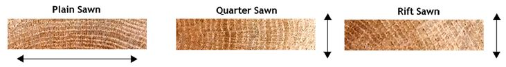 Allegheny Mountain Hardwood Flooring | Rift & Quarter Sawn
