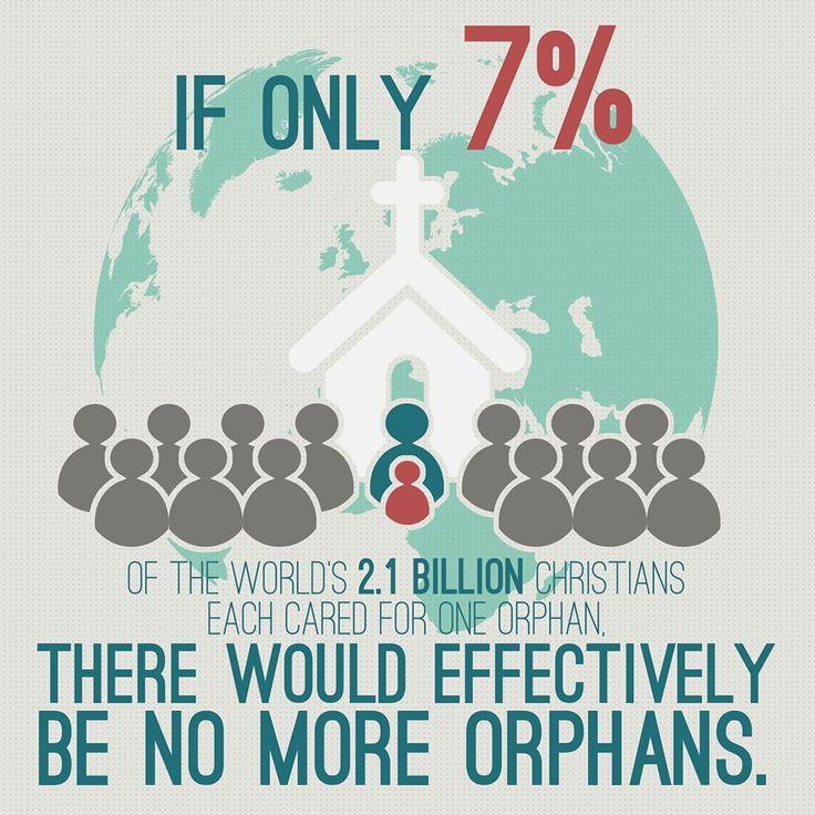 orphan crisis                                                                                                                                                                                 More