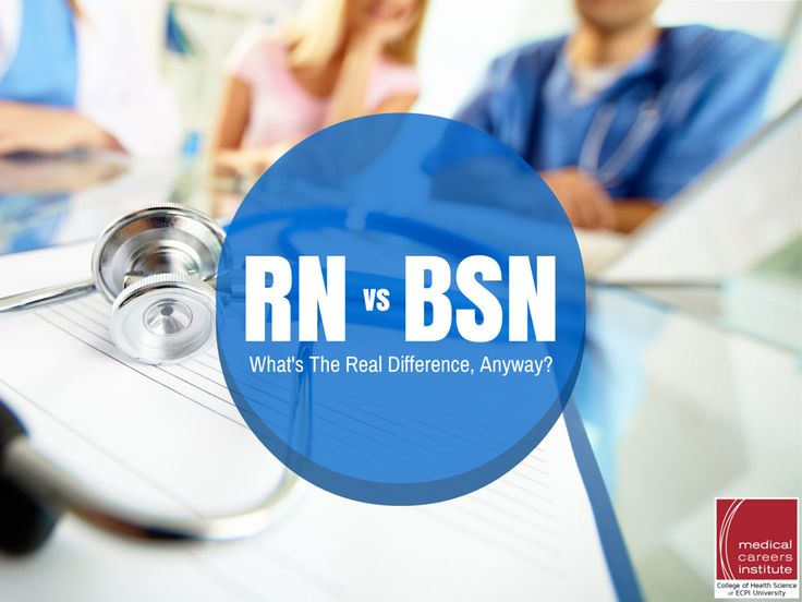 bsn vs associate degree in nursing An associate's degree in nursing associate's degrees in nursing are offered by many community lpns earn your adn or bsn degree online in up to 1/2 the.