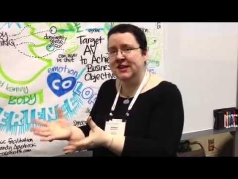 Graphic  Facilitators and Graphic Reporters