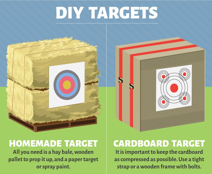 Make Your Own Target - Archery
