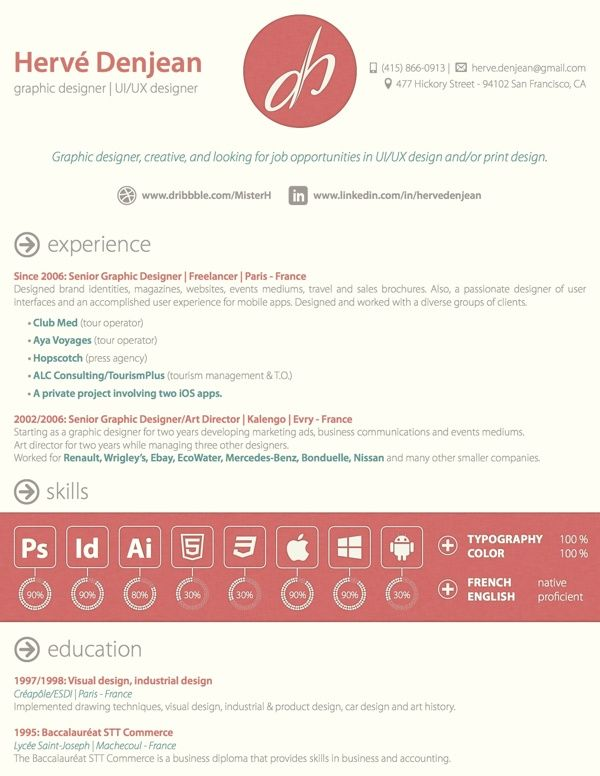 43 best CV images on Pinterest Cv design, Resume ideas and - product designer resume