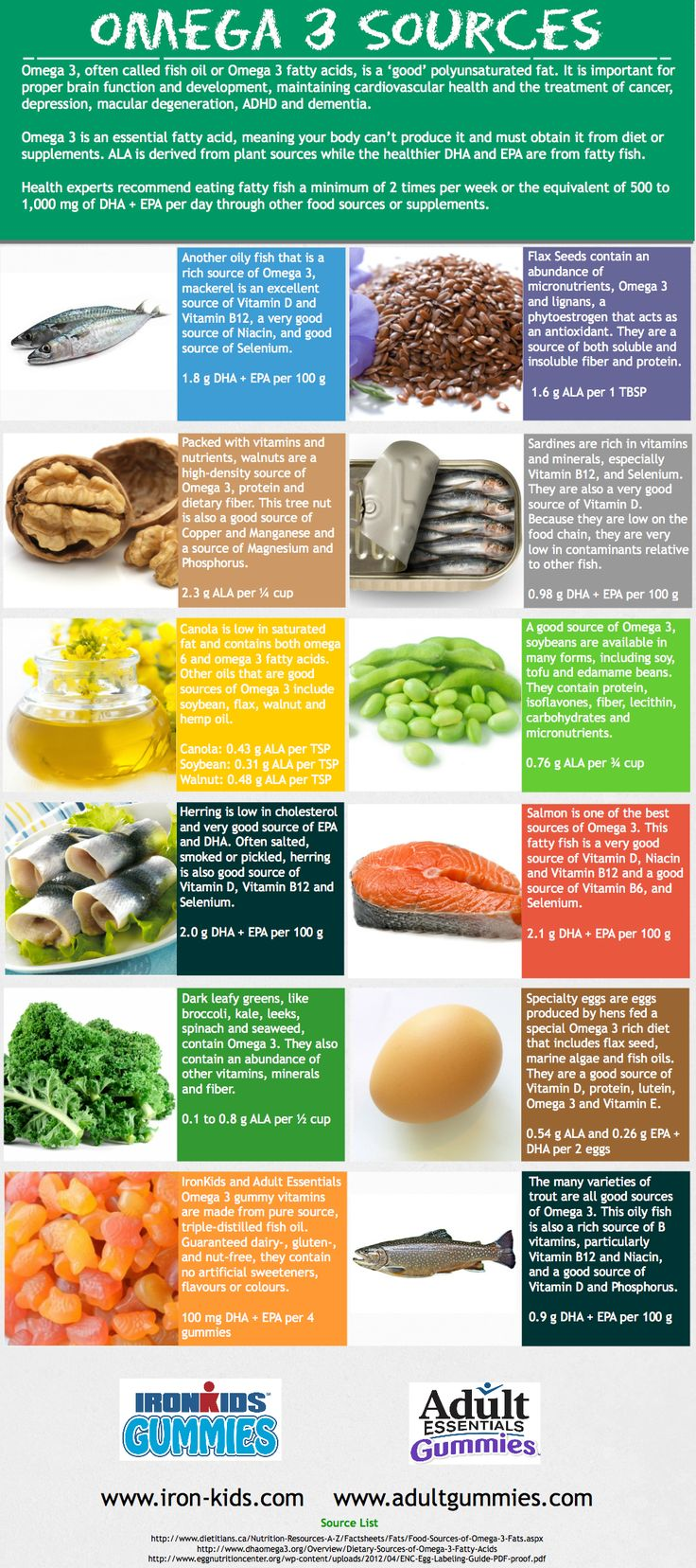 Foods That Naturally Contain Dha