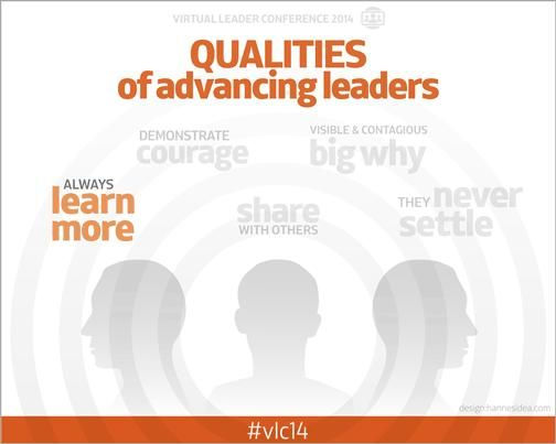 Learning Is A Game Advancing Leaders Cannot Lose | LinkedIn