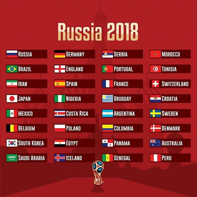 World Cup Russia 2018 . 32 countries . #WorldCup #Russia2018 #Russia #Brazil #Mexico #Deutschland #England #Espana #Poland #Portugal #France #Argentina . Source #FIFA and Wiki . #countries #maps #map #flags #flag #infographic #graphic #travels #guide #sports #football #soccer #ranking #visual #pixels #forpix #inforpx . Designer @mmcasimiro Follow @forpixdesign
