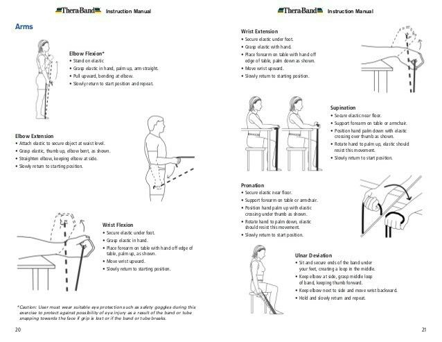 theraband wrist exercises