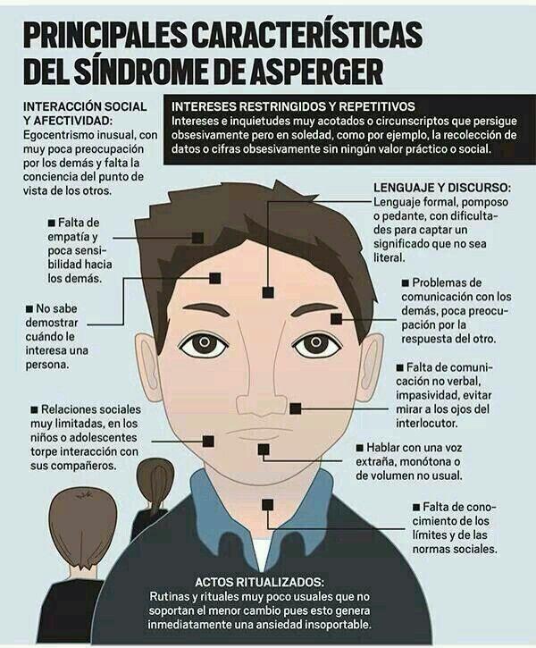 Infografía Asperger #educacion #TEA #autismo