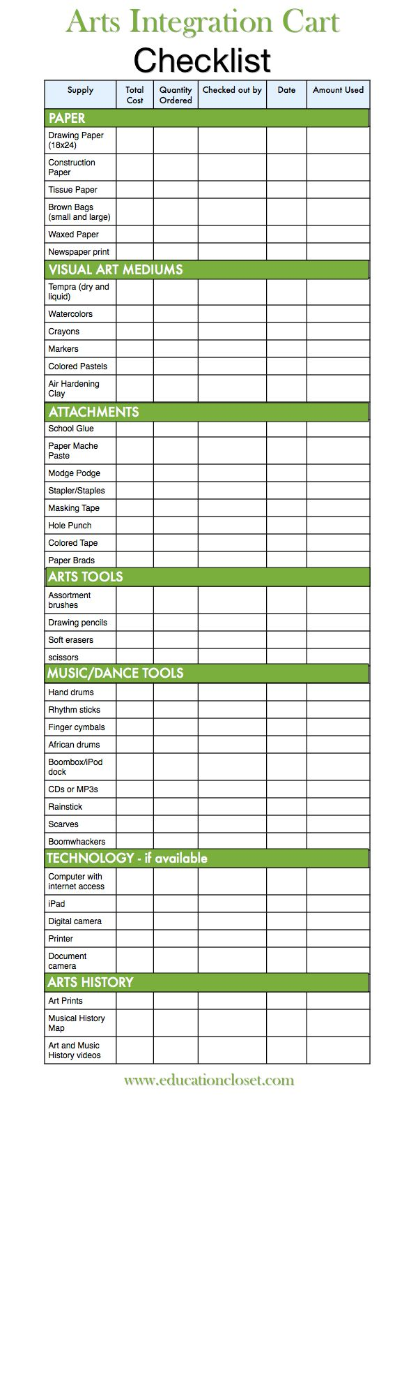 Awesome resource for organizing your Arts Integration supplies.  From www.educationcloset.com