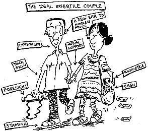 Image result for infertility cartoon