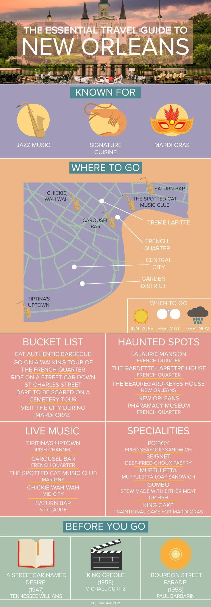 The Essential Travel Guide to New Orleans (Infographic) | Pinterest: @theculturetrip